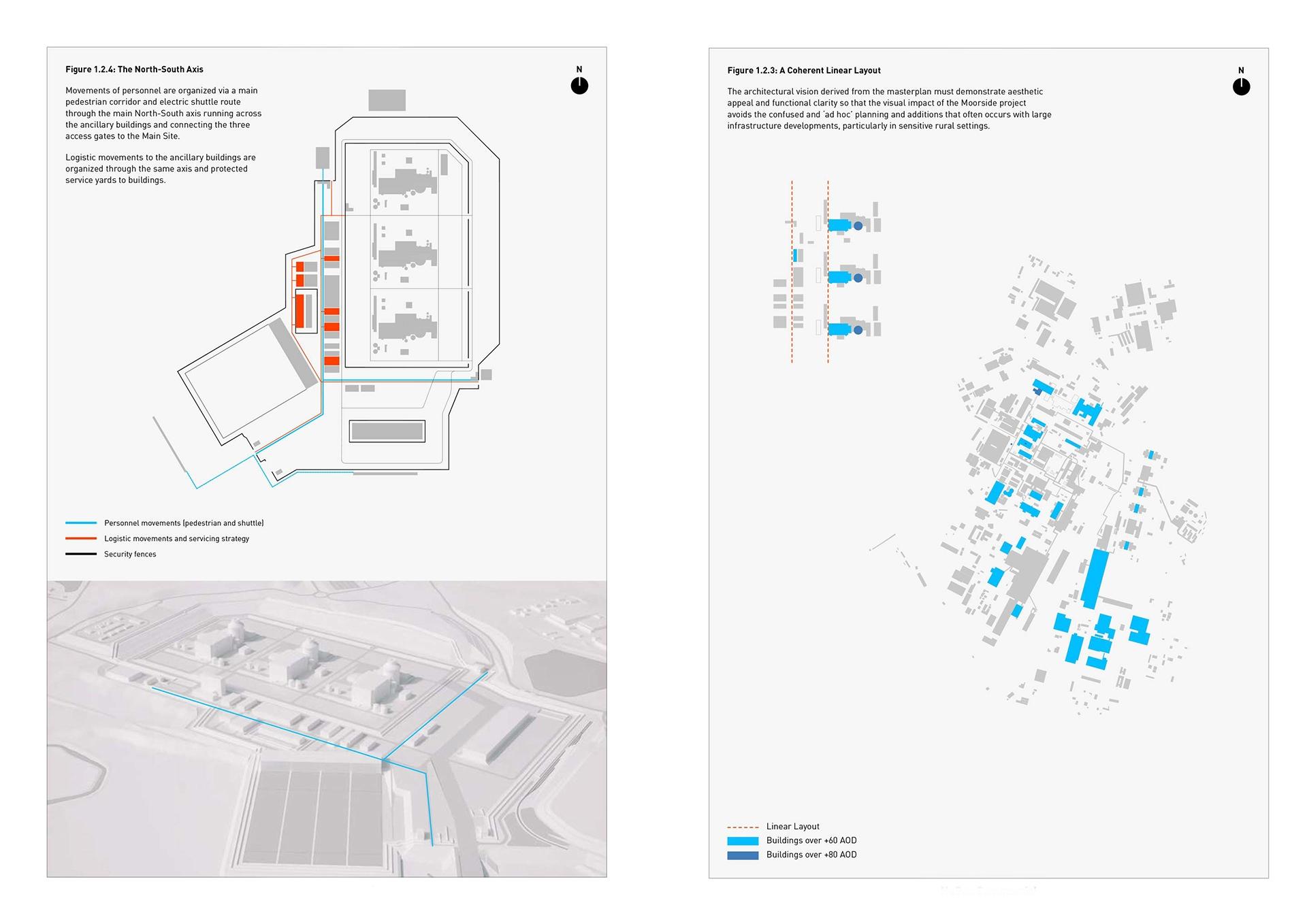 02-Moorside-RIBA-1-Diagram-01__Web_1920_c100.jpg