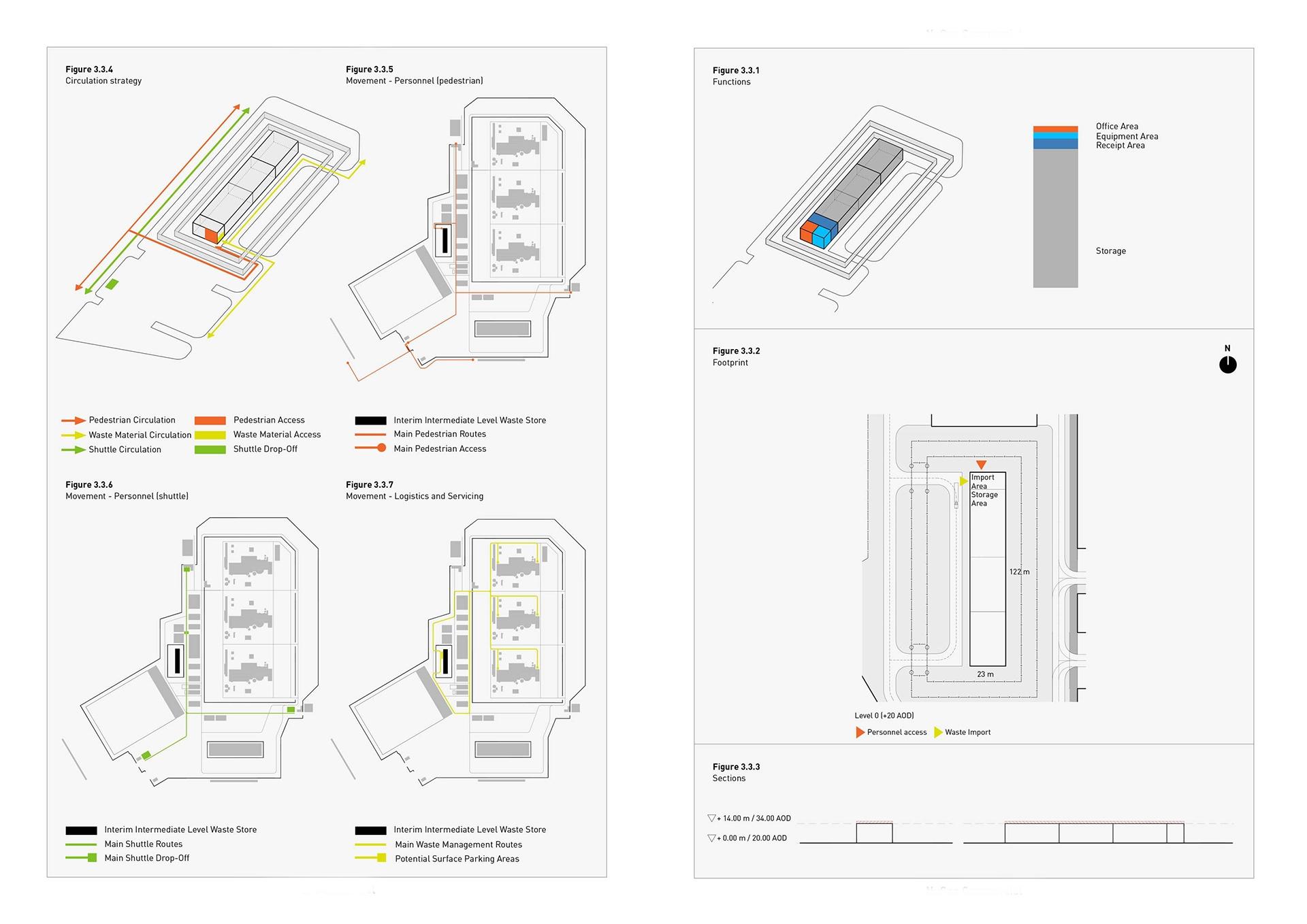 03-Moorside-RIBA-1-Diagram-02__Web_1920_c100.jpg