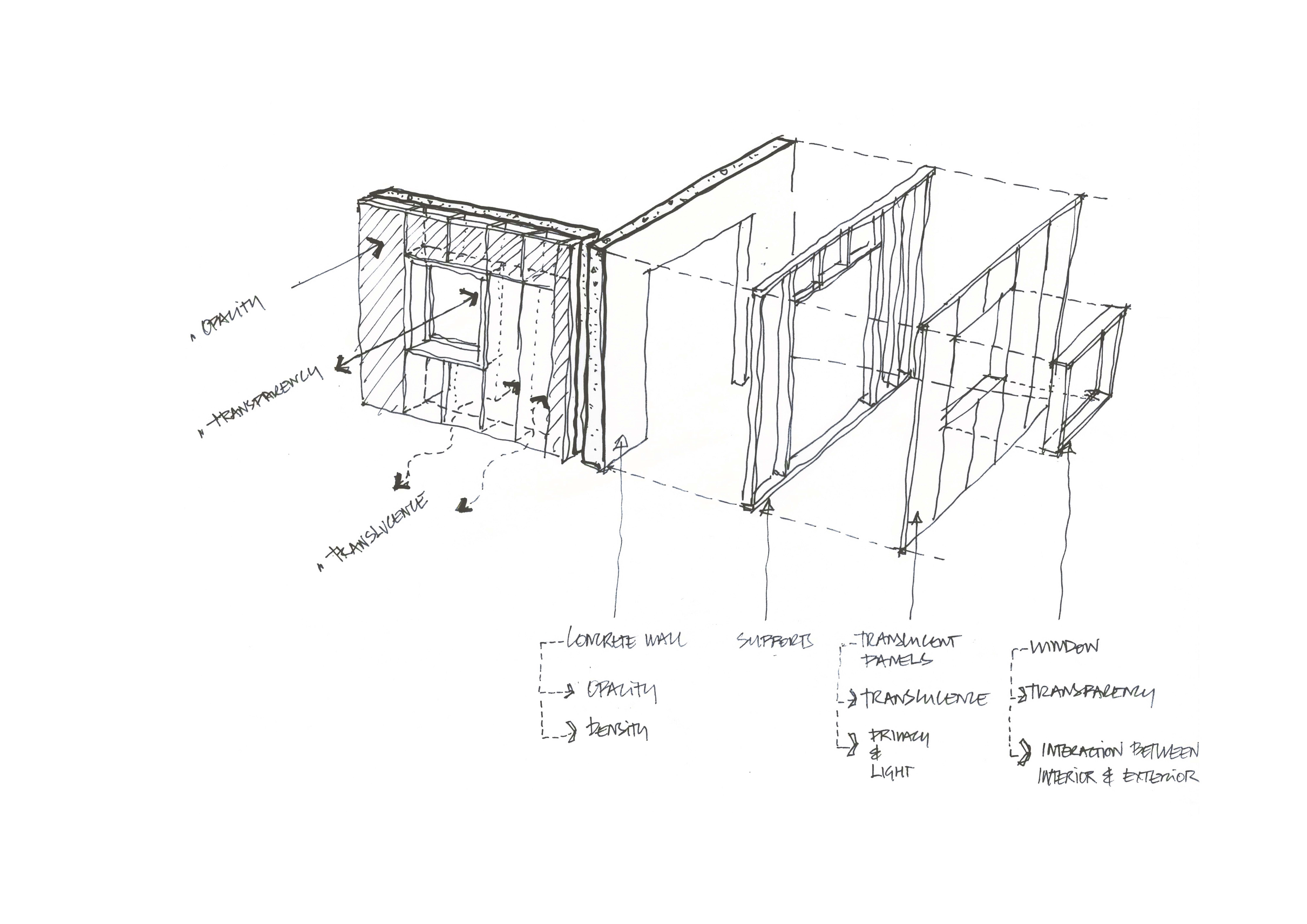 Concept diagram 02.jpg