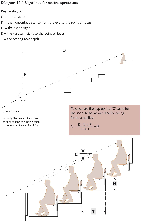 C Section.jpg