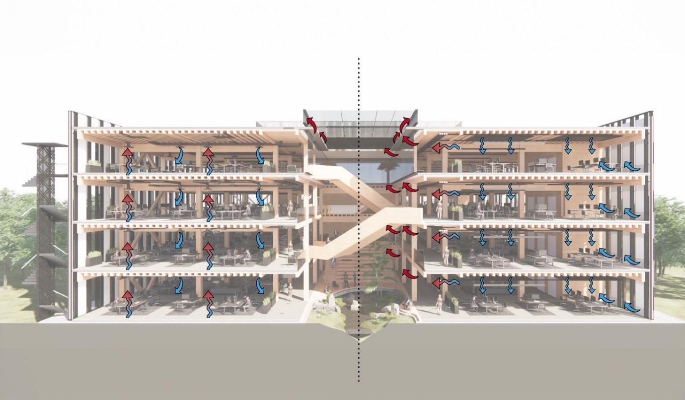 Central Atrium Elevation