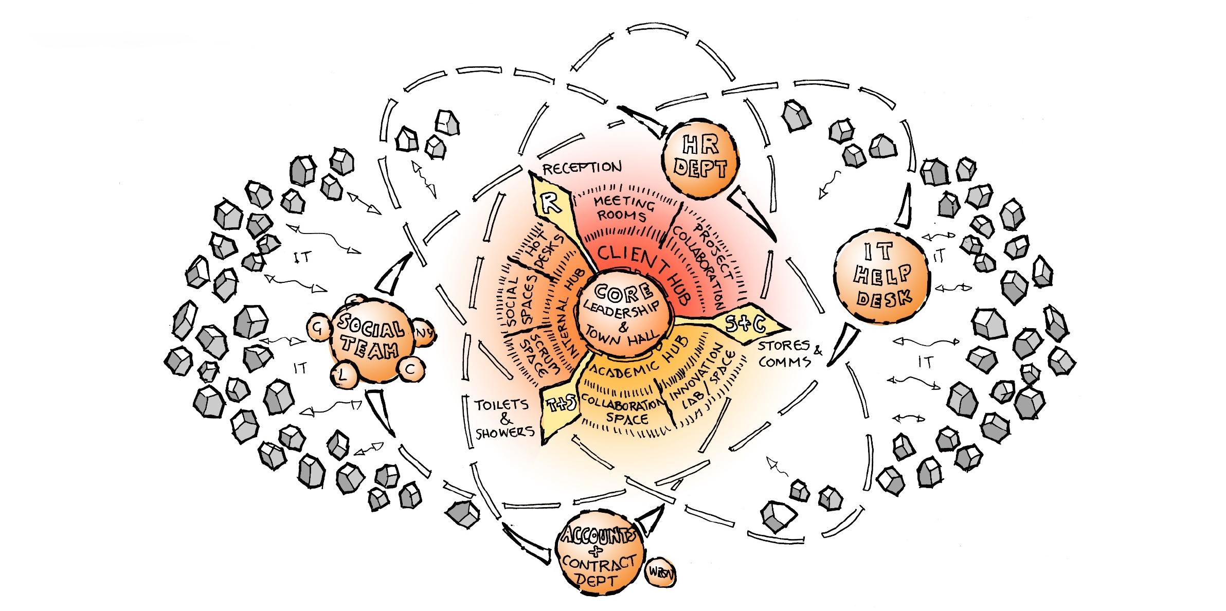 New System Of Work Diagram Crop For Website